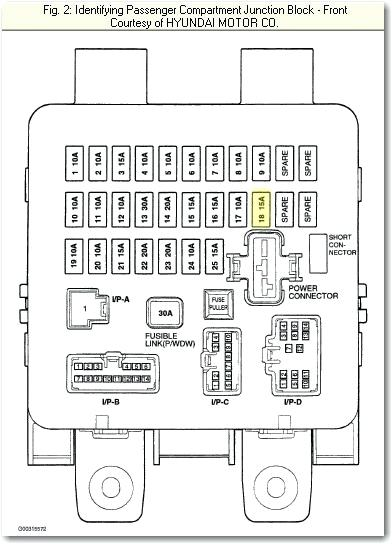 2005 Hyundai Elantra Fuse Diagram Wiring Diagrams Data Solution Solution Ungiaggioloincucina It