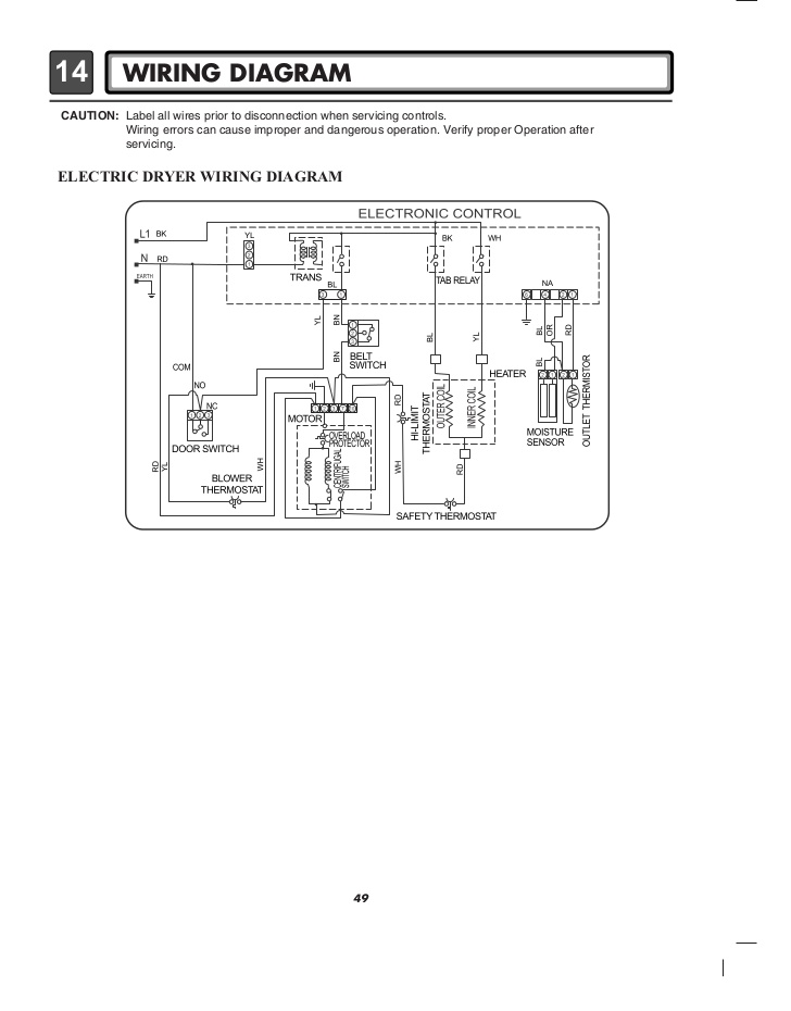 RM_2296] Lg Clothes Dryer Wiring Diagram Download DiagramGentot Subd Wigeg Mohammedshrine Librar Wiring 101