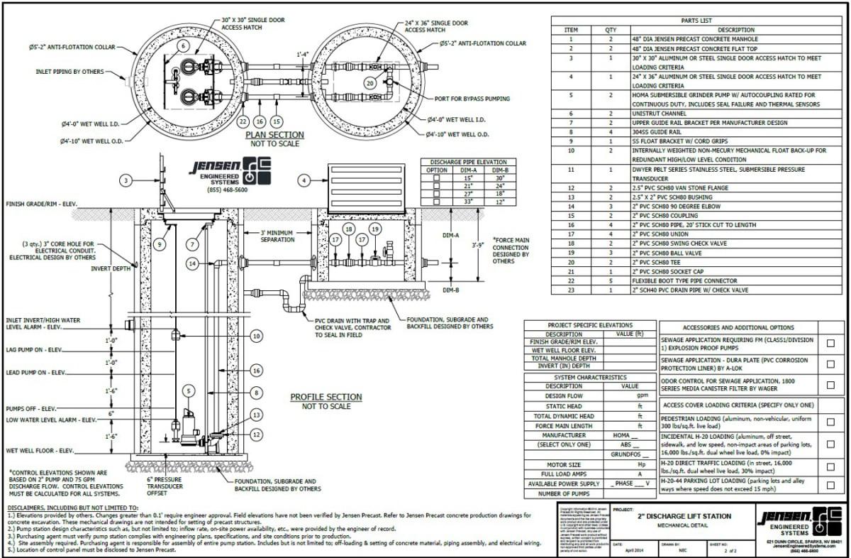 [ZHKZ_3066]  VZ_7700] Lift Station Wiring Diagram Get Free Image About Also Lift Station  Wiring Diagram   Lift Station Wiring Diagram      Xortanet Cali Rious Over Wigeg Mohammedshrine Librar Wiring 101