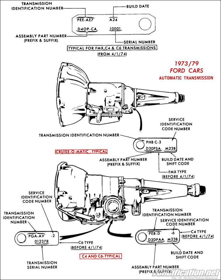 SS_0558] Ford Transmission Identification Chart Free DiagramGresi Weasi Terst Ophag Embo Osuri Hendil Mohammedshrine Librar Wiring 101