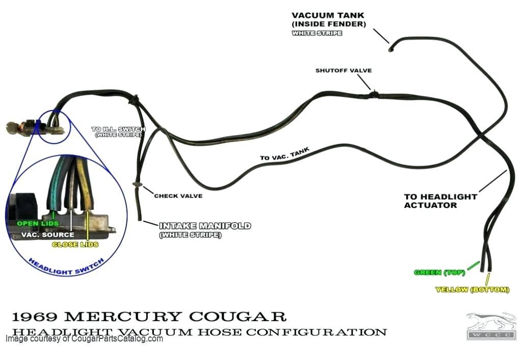 Fv 9843 Free Mercury Wiring Diagrams Download Diagram