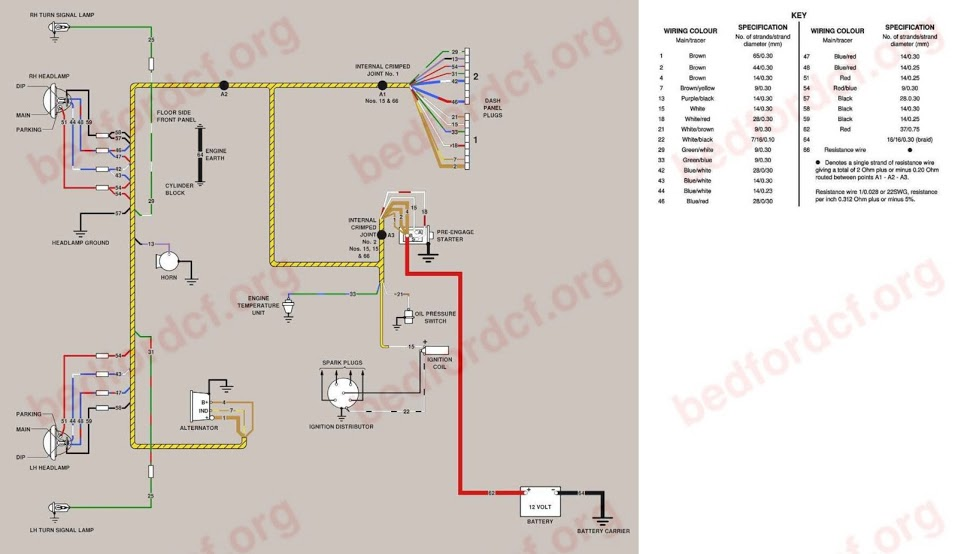 Rascal 305 Scooter Wiring Diagram -2013 Freightliner Sprinter Fuse Box  Diagram   Begeboy Wiring Diagram SourceBegeboy Wiring Diagram Source