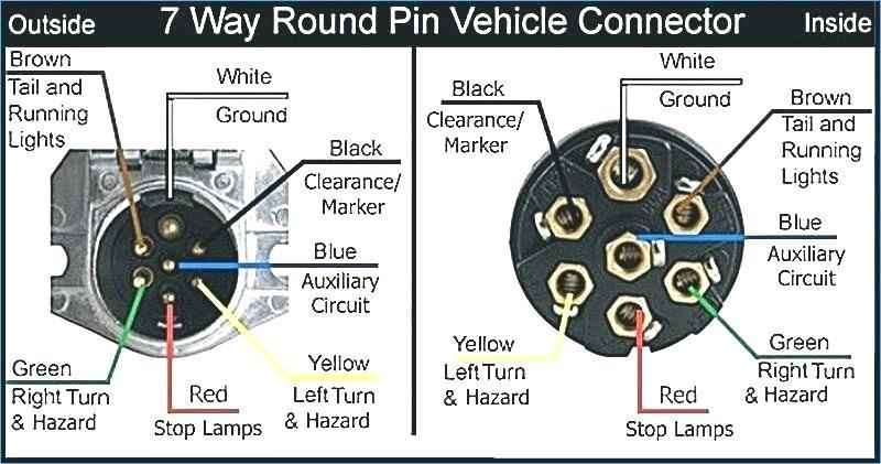 ford truck trailer wiring diagram wl 0943  diagram together with ford 7 way trailer wiring diagram  ford 7 way trailer wiring diagram