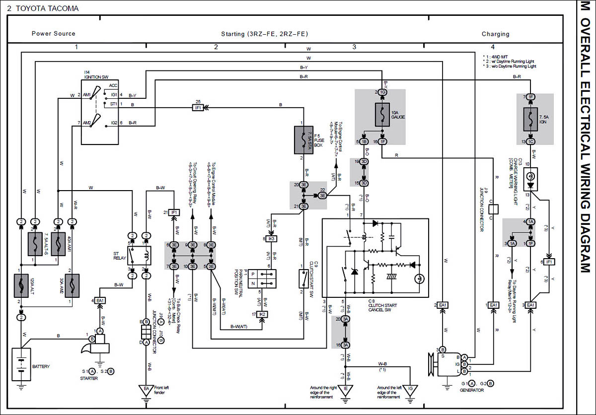 Magnificent Rover Fog Lights Wiring Diagram Basic Electronics Wiring Diagram Wiring Cloud Filiciilluminateatxorg