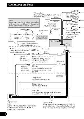 Miraculous Pioneer Deh P8400Mp Manual Wiring Cloud Rdonaheevemohammedshrineorg