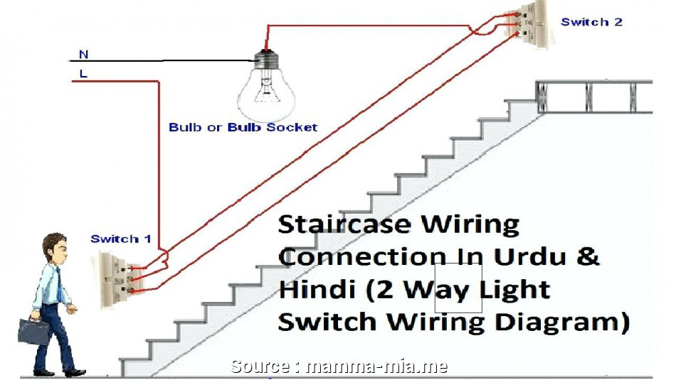 Zn 3723 Light Switch Wiring Diagram On Double Gang 2 Way Light Switch Wiring Free Diagram