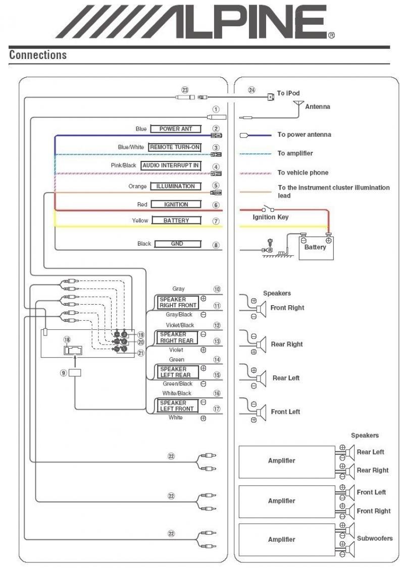 fw_7834] pioneer avh x2600bt wire harness diagram pioneer circuit ... pioneer avh x2600bt wiring diagram  sand sapebe mohammedshrine librar wiring 101