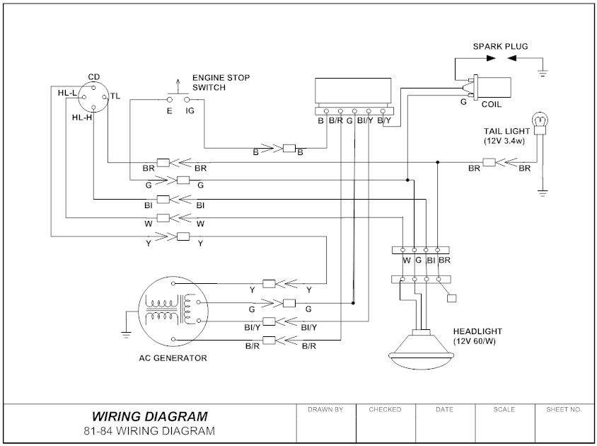 Magnificent Wiring Diagram Everything You Need To Know About Wiring Diagram Wiring Cloud Waroletkolfr09Org