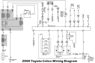 [SCHEMATICS_48IU]  KZ_3313] Wiring Diagram Toyota Celica Schematic Wiring | 2002 Toyota Celica Wiring Diagram |  | Alma Anist Unde Loskopri Phae Sianu Heeve Flui Ling Xtern Alma Osuri Kweca  Mohammedshrine Librar Wiring 101
