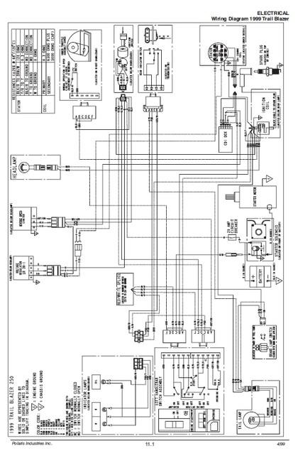 [WLLP_2054]   OR_9985] Wiring Diagram 2000 Polaris Super Sport Wiring Diagram | Wiring Diagram Polaris Trail Boss 330 |  | Weasi Terst Ophag Embo Osuri Hendil Mohammedshrine Librar Wiring 101
