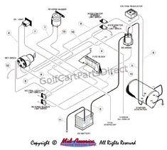 ET_9228] Club Car Golf Cart Wiring Diagram On 1997 Club Car Wiring Diagram  Schematic WiringJitt Oidei Hyedi Wigeg Mohammedshrine Librar Wiring 101