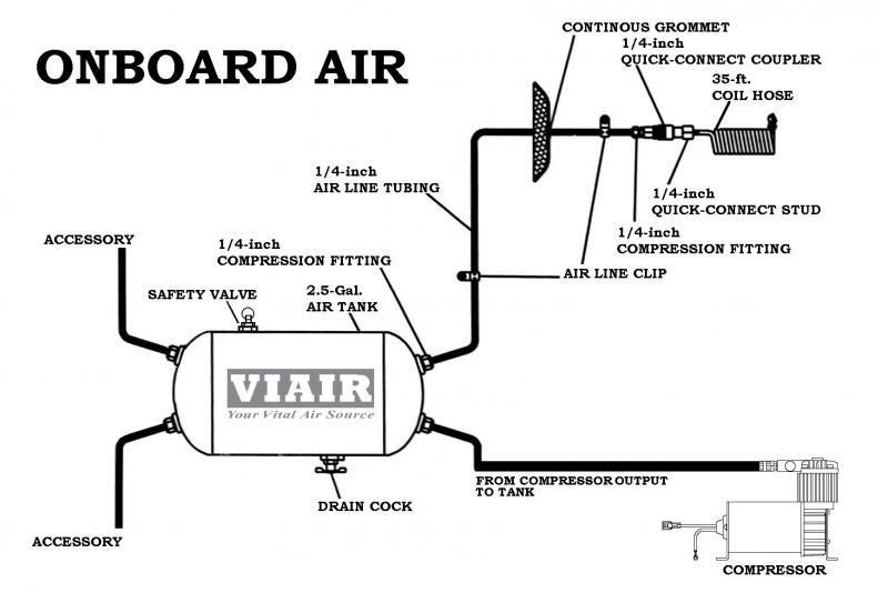 xn9351 omega air horn wiring diagram download diagram