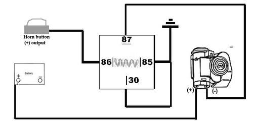 Proton Wira Horn Wiring Diagram