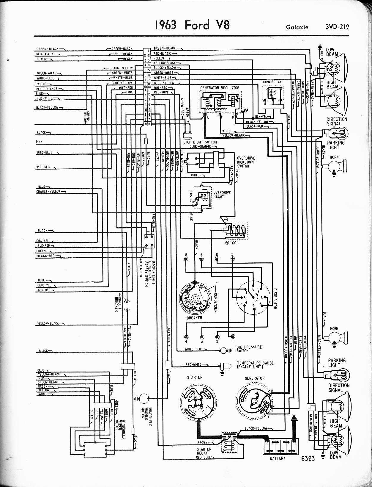 1967 ford mustang dash wiring 1967 ford galaxie wiring diagram wiring diagram data  1967 ford galaxie wiring diagram