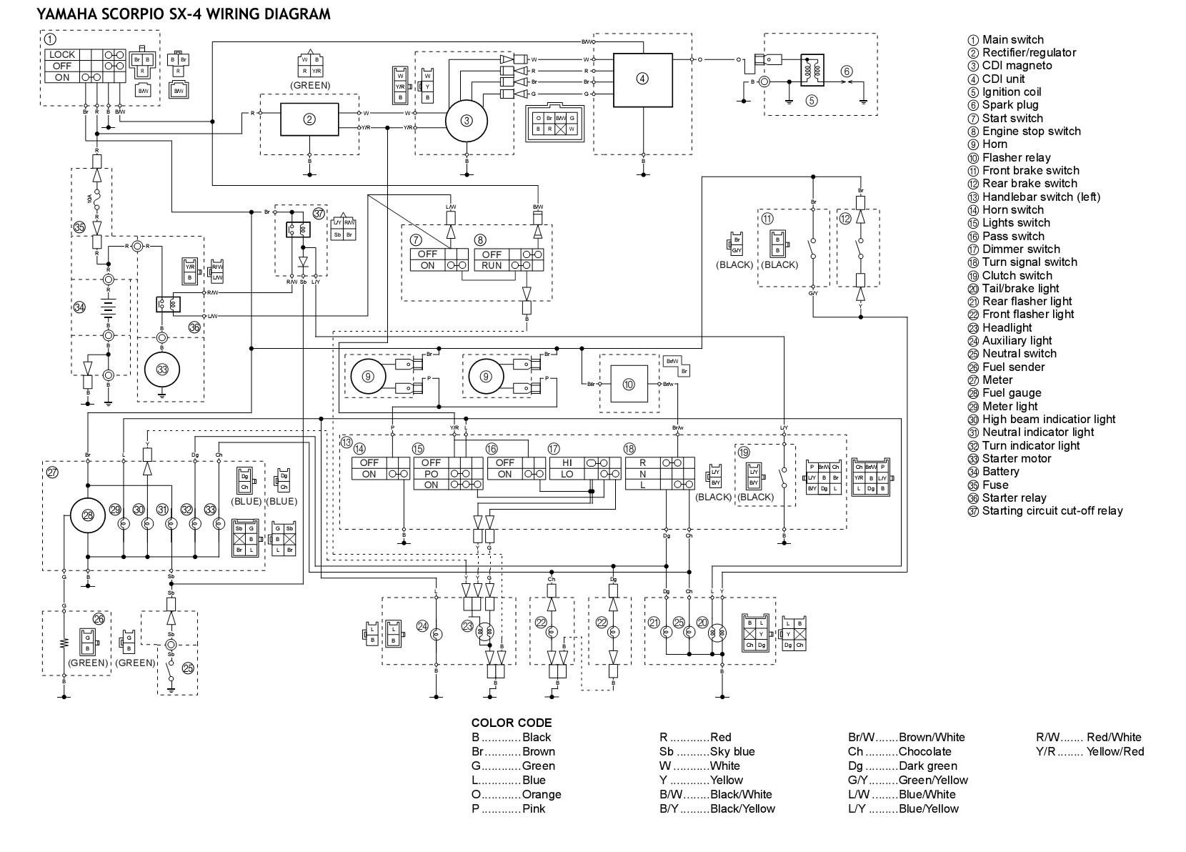 Gas Powered Yamaha Golf Cart Wiring Diagram from static-cdn.imageservice.cloud