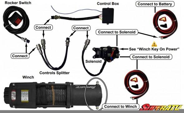 Traveller Winch Wireless Remote Wiring Diagram