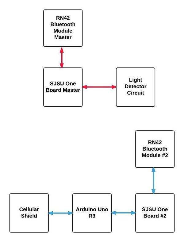 Zg 9711 Laser Burglar Alarm Diagram Free Diagram