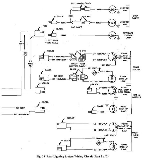 Superb 92 Dakota Wire Diagram Wiring Diagram Tutorial Wiring Cloud Rdonaheevemohammedshrineorg