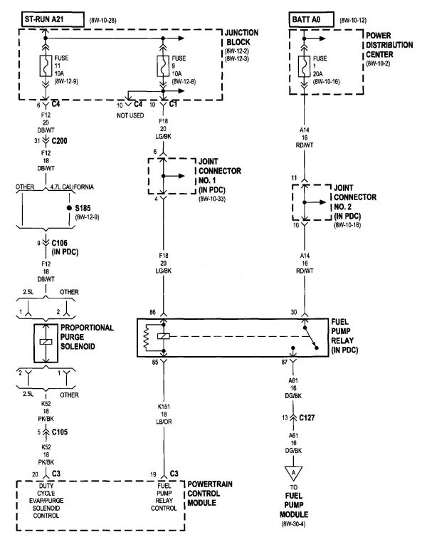 2001 Dodge Ram Headlight Wiring Diagram from static-cdn.imageservice.cloud