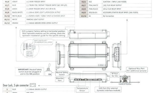 [DIAGRAM_5LK]  RT_6290] Viper 500 Esp Wiring Diagram Free Diagram   Viper 500 Esp Wiring Diagram      Amenti Venet Cajos Mohammedshrine Librar Wiring 101