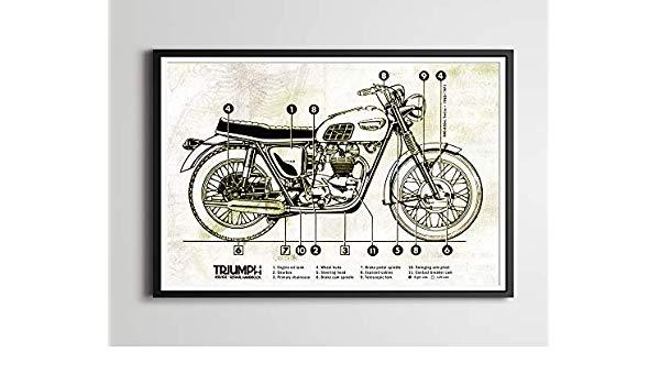 [WLLP_2054]   TY_0240] Vintage Triumph Engine Diagram Wiring Diagram   Vintage Triumph Engine Diagram      Vulg Stre Over Marki Xolia Mohammedshrine Librar Wiring 101