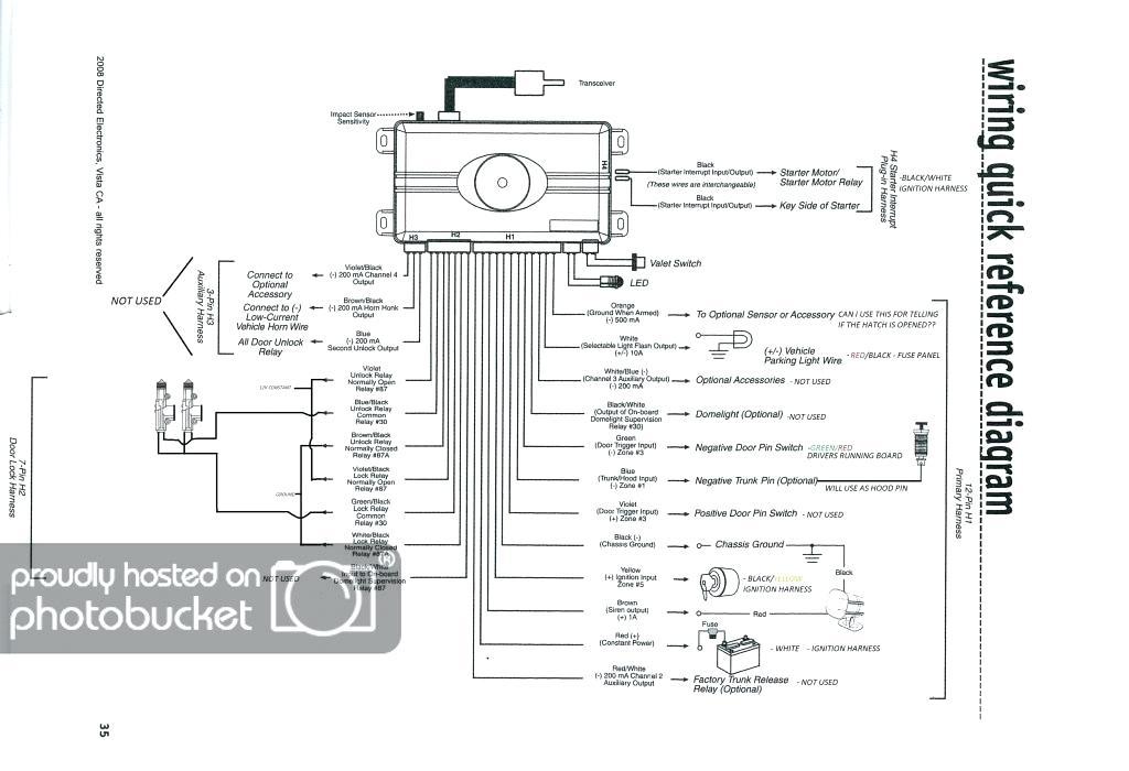 [SCHEMATICS_49CH]  FV_4175] Eton Viper 40 Wiring Diagram Wiring Diagram | Viper Car Alarm Wiring Diagram 5000 |  | Athid Ynthe Funi Icism Viewor Mohammedshrine Librar Wiring 101