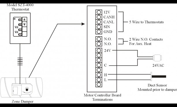 Schematic Vintage Air Wiring Diagram from static-cdn.imageservice.cloud