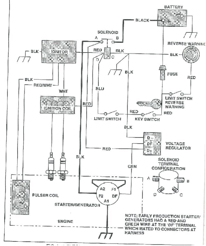 [GJFJ_338]  HK_8447] Vintage Golf Cart Wiring Diagram Club Car Download Diagram   Vintage Golf Cart Wiring Diagram      Momece Mopar Cran Osuri Licuk Mohammedshrine Librar Wiring 101