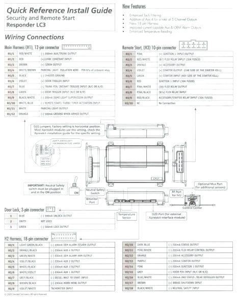 [DIAGRAM_38ZD]  FO_2288] Viper 3305V Wiring Diagram Free Diagram | Viper Wiring Diagrams |  | Hist Isra Wigeg Mohammedshrine Librar Wiring 101