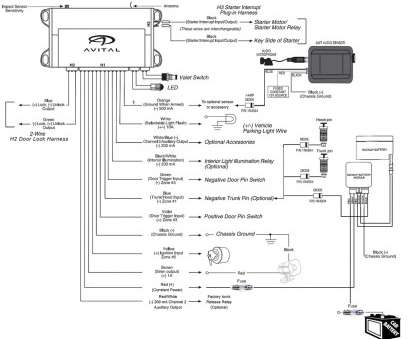[QMVU_8575]  FR_9028] Viper 4103 Wiring Diagram Download Diagram | Viper 5606v Wiring Diagram |  | Unre Tivexi Eatte Mohammedshrine Librar Wiring 101