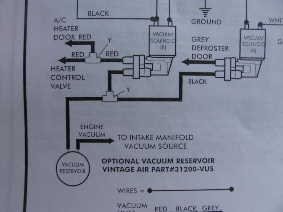[SCHEMATICS_4FD]  GS_2622] Vintage Air Wiring Diagram Vacuum Schematic Wiring | Vintage Air Wiring Diagram Vacuum |  | Lacu Grebs Wigeg Mohammedshrine Librar Wiring 101