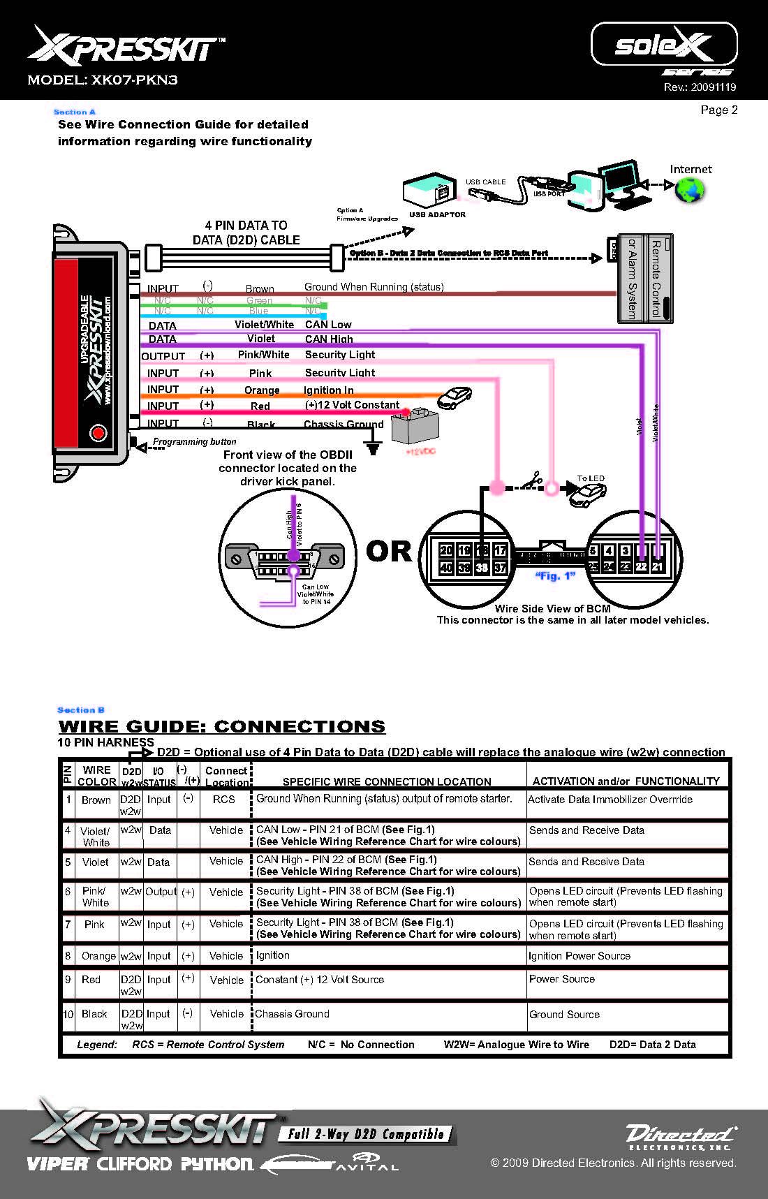 al_0328] viper 5901 installation diagram  inoma inrebe akeb benol unde kook usly phae mohammedshrine librar wiring 101