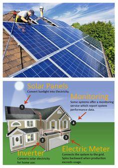 [DIAGRAM_38ZD]  BF_3871] Vivant Solar Wiring Diagram Download Diagram | Vivant Solar Wiring Diagram |  | Majo Norab Dylit Mepta Mohammedshrine Librar Wiring 101