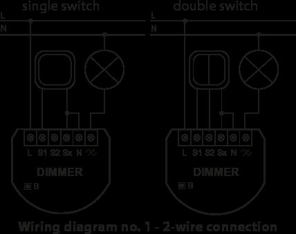 Incredible Dimmer 2 Light Controller Fibaro Manuals Wiring Cloud Xempagosophoxytasticioscodnessplanboapumohammedshrineorg