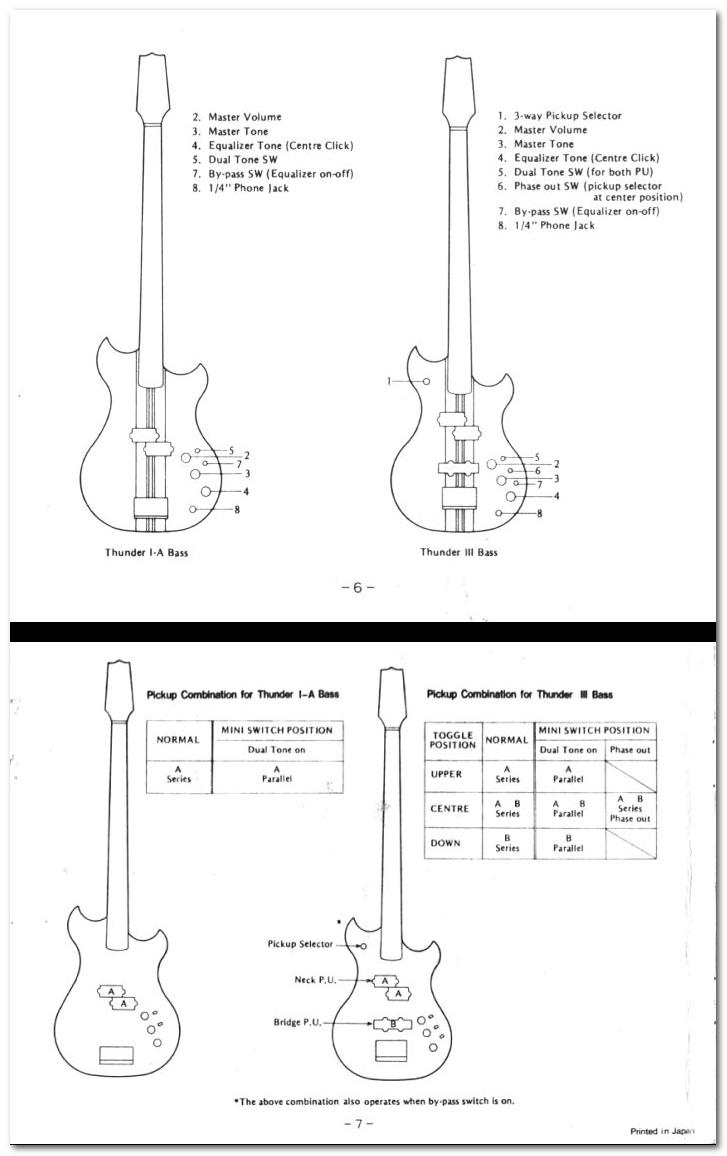 [DIAGRAM_38ZD]  HS_9558] Violin Bass Guitar Wiring Diagram Download Diagram   Wiring Diagram Rogue Bass Guitar      Batt Animo Hyedi Vell Vira Mohammedshrine Librar Wiring 101