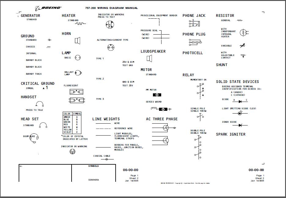 boeing wiring harness xd 1544  boeing wiring design download diagram  boeing wiring design download diagram