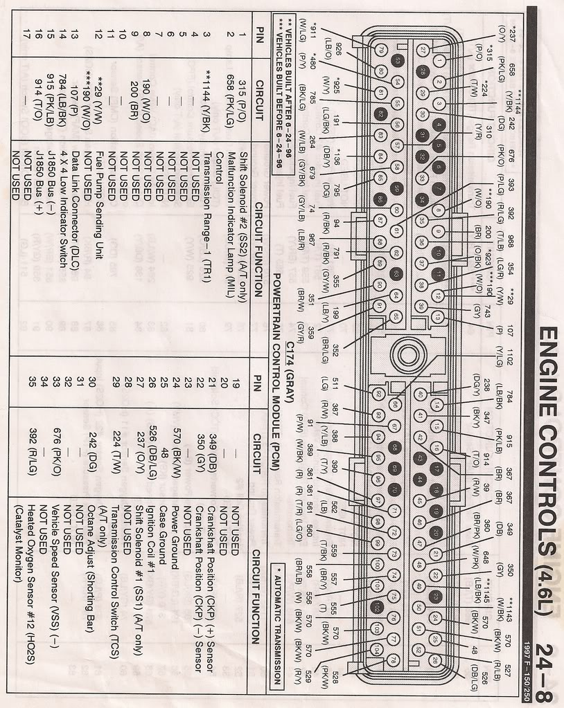 05 F150 Pcm Wiring Diagram Kurt Cobain Wiring Diagram Code 03 Honda Accordd Waystar Fr