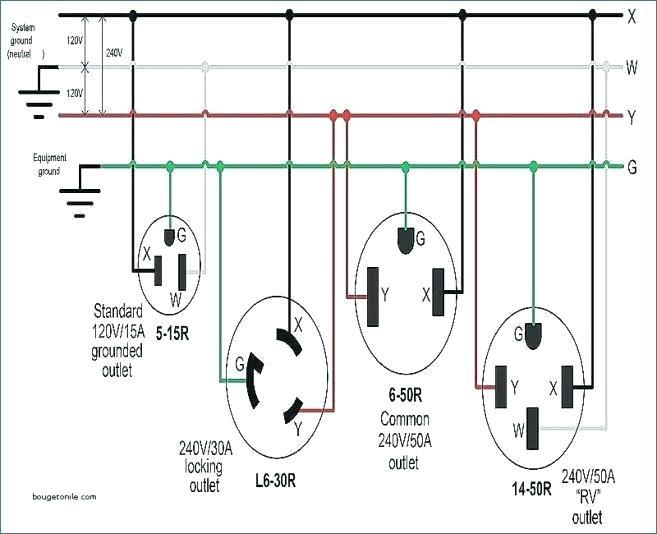 l15 30 wiring diagram nema l6 30r wiring diagram wiring diagram data  nema l6 30r wiring diagram wiring