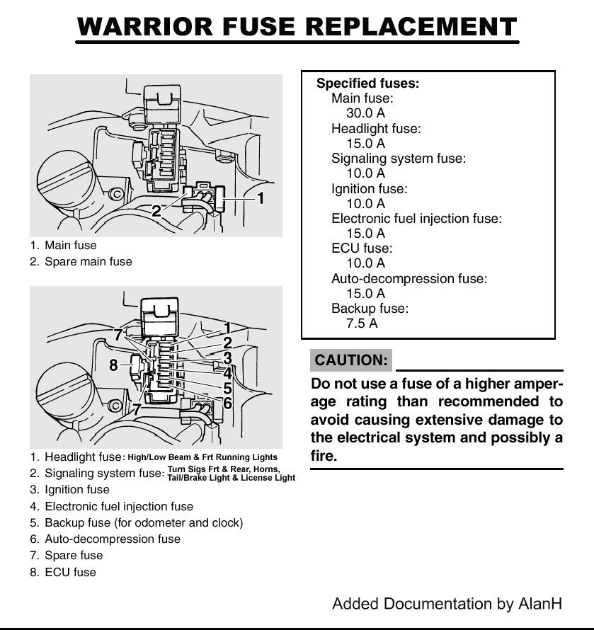 Wz 4104 Yamaha Road Star Fuel Pump Diagram On 99 Yamaha Warrior Wiring Diagram Schematic Wiring