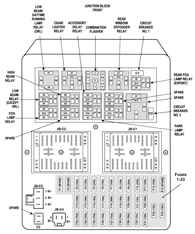 Acetera 2001 Sterling Truck Fuse Box - 1966 Ford Mustang Wiring Diagram for  Wiring Diagram SchematicsWiring Diagram Schematics