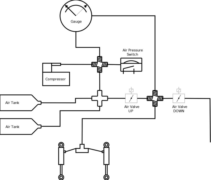 [DIAGRAM_38EU]  EK_9521] International 7400 Wiring Diagram Wiring Diagram | International Durastar Air Tank Schematic |  | Over Rimen Coun Ariot Wigeg Mohammedshrine Librar Wiring 101