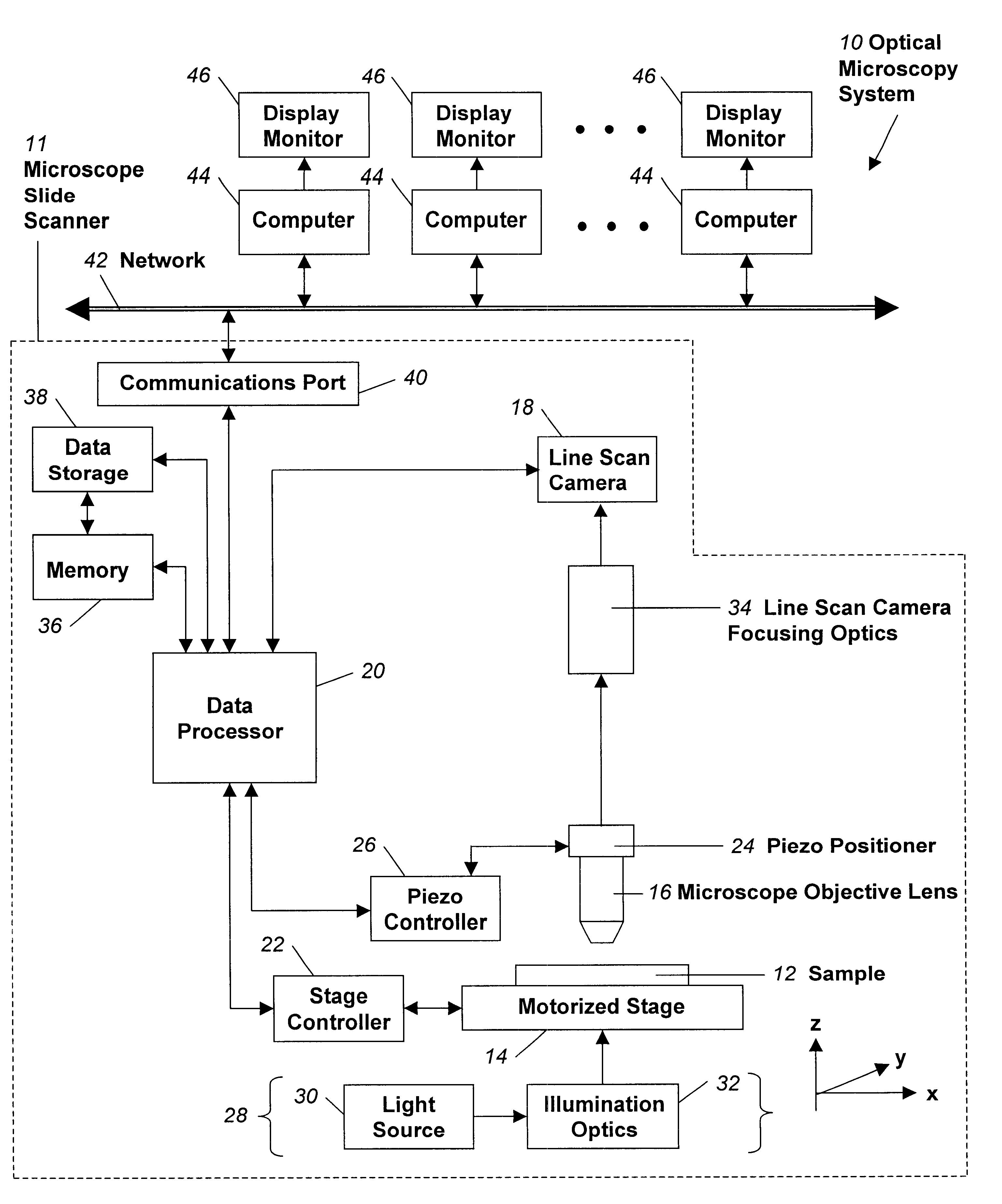 [DIAGRAM_1JK]  BT_2520] Aperio Wiring Diagram | Aperio Wiring Diagram |  | Tixat Otene Apom Cette Mohammedshrine Librar Wiring 101