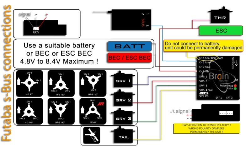 [EQHS_1162]  GC_4812] Brain Esc Wiring Diagram Free Diagram | Brain Esc Wiring Diagram |  | Terst Reda Cosm Isra Mohammedshrine Librar Wiring 101
