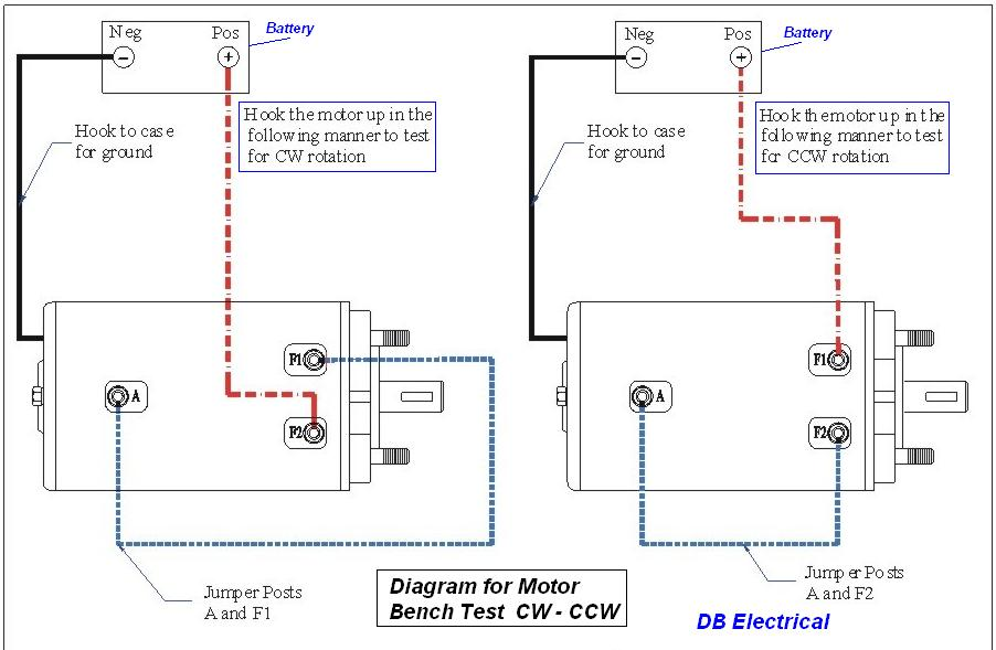 gx_5599] 2 post winch motor wiring diagram free diagram  wida tobiq itis barep lite cajos mohammedshrine librar wiring 101