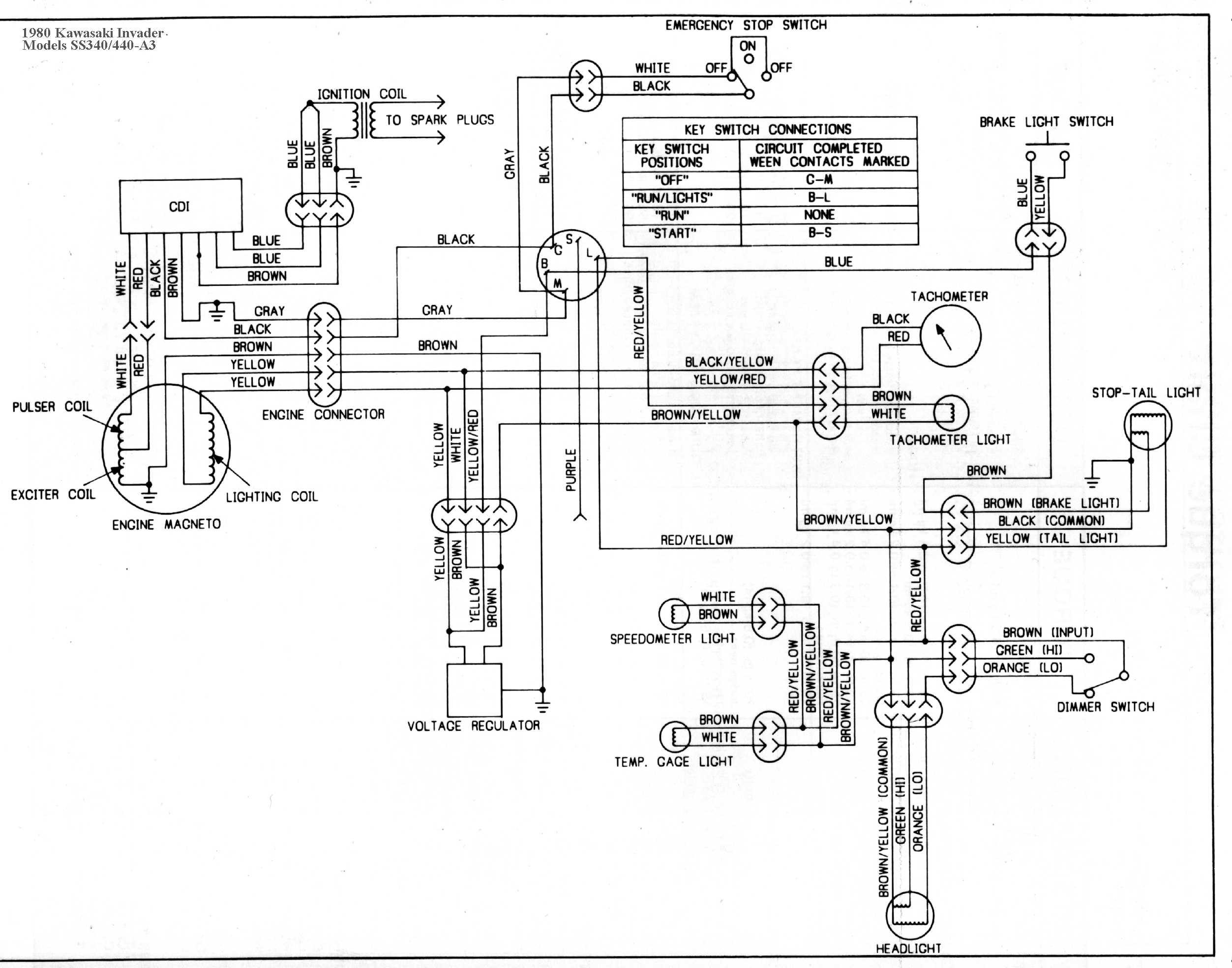 440 Engine Wiring Diagram Bentley Mk4 Wiring Diagram Srd04actuator 2020ok Jiwa Jeanjaures37 Fr