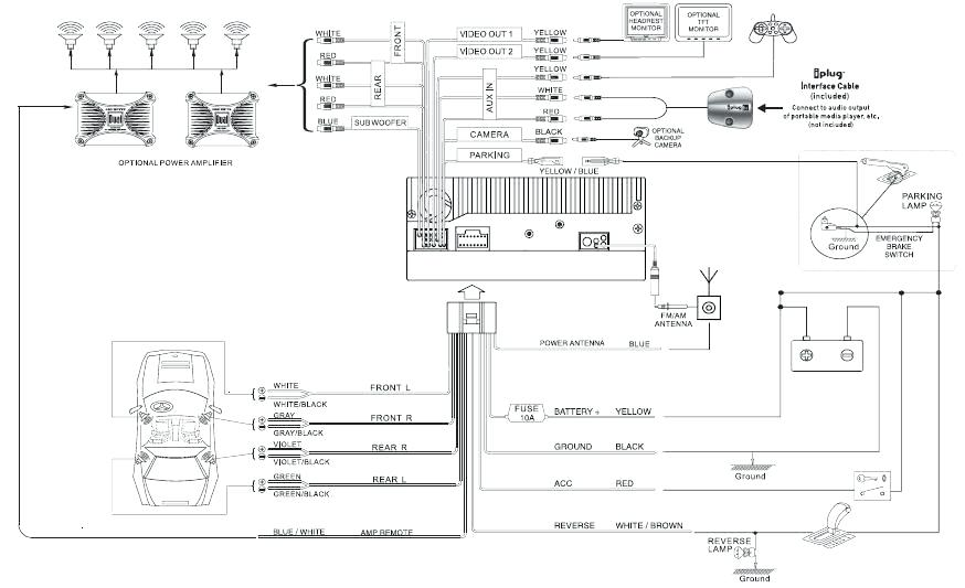 Groovy Xbox Dvd Wiring Diagrams Shelectrik Com Wiring Cloud Lukepaidewilluminateatxorg