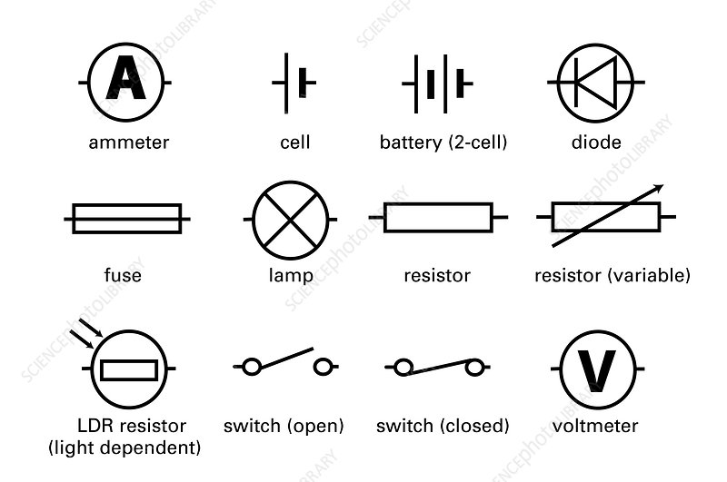Outstanding Standard Electrical Circuit Symbols Stock Image T356 0593 Wiring Cloud Rineaidewilluminateatxorg