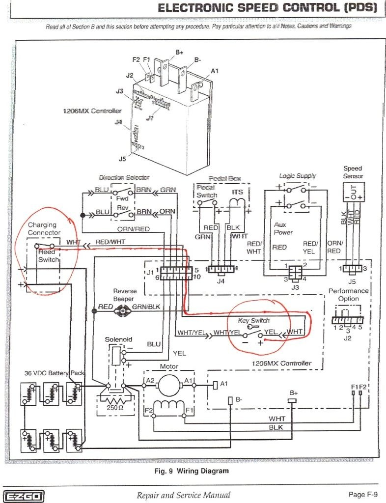 Electrical Ez Go Gas Golf Cart Wiring Diagram Pdf from static-cdn.imageservice.cloud