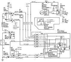 John Deere 317 Wiring Schematic - 2002 Lincoln Ls Fuse Box Diagram Image  Details - atv.losdol2.jeanjaures37.frWiring Diagram