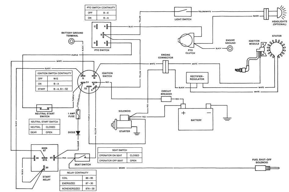 Schematic John Deere Wiring Diagram Download from static-cdn.imageservice.cloud